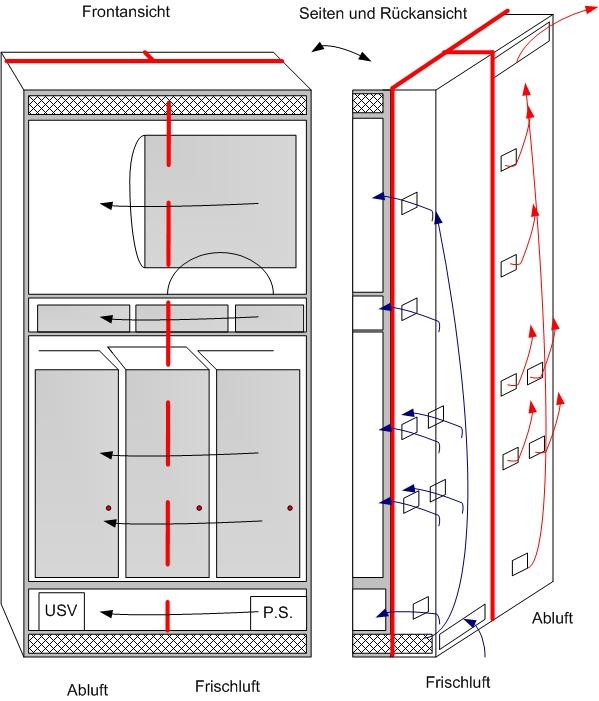 forum druckvorschau serverschrank selber bauen seite 1. Black Bedroom Furniture Sets. Home Design Ideas